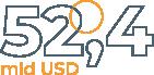 <h3>Przewiduje się,</h3> <h5>że w 2025 roku wielkość rynku surfaktantów osiągnie 52,4 mld USD</h5>
